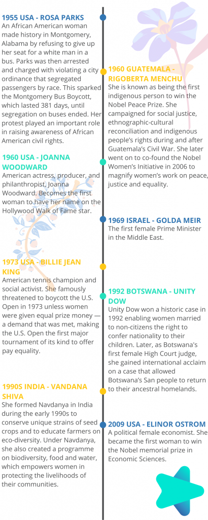 Some of the many historic achievements by women 3